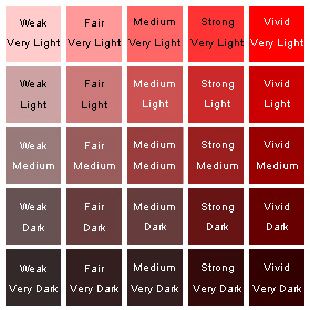 Most Desirable Ruby Color Range Red